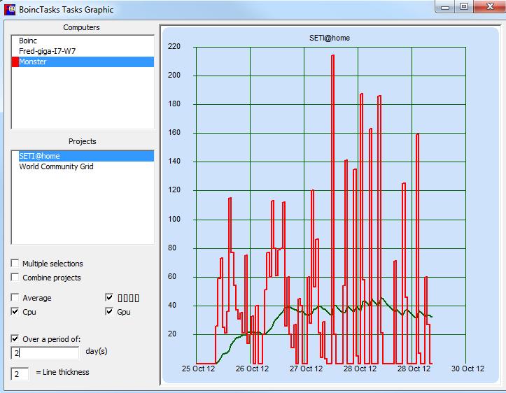 graph_tasks